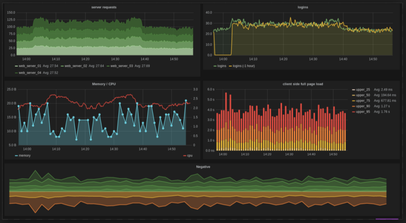 grafana-screenshot