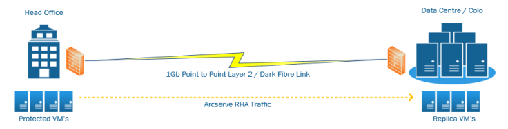 RHA - Overview